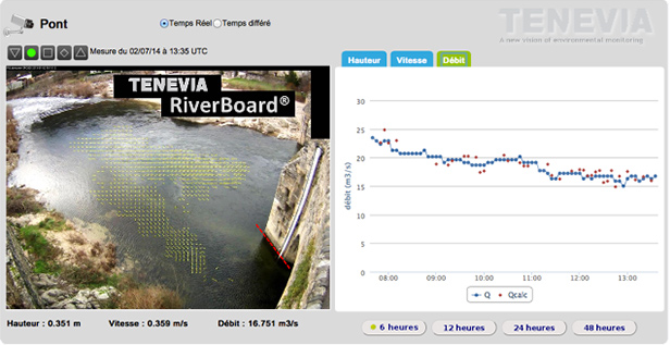 tenevia-riverboard